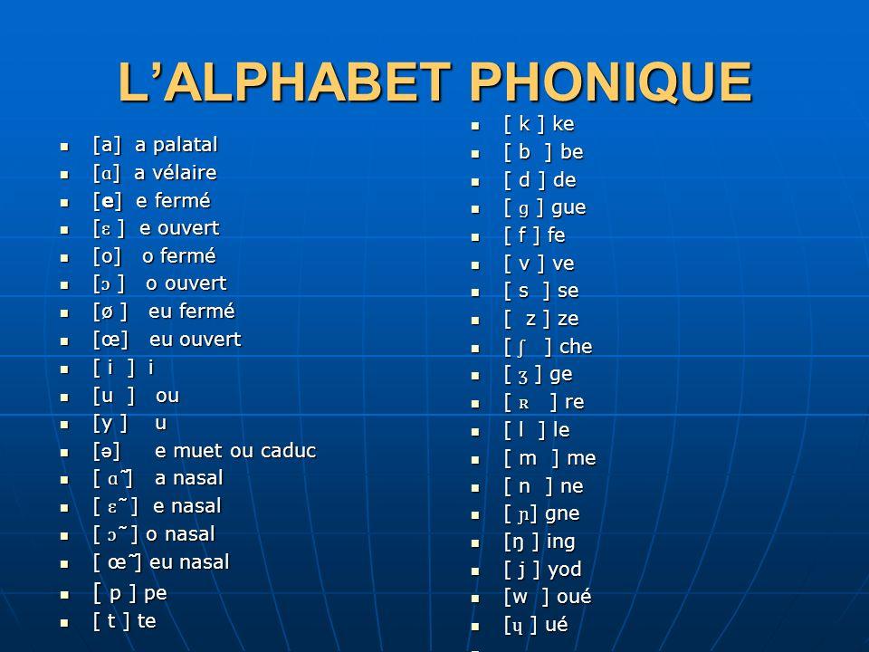 L'ALPHABET PHONIQUE [ p ] pe [ k ] ke [ b ] be [a] a palatal [ d ] de